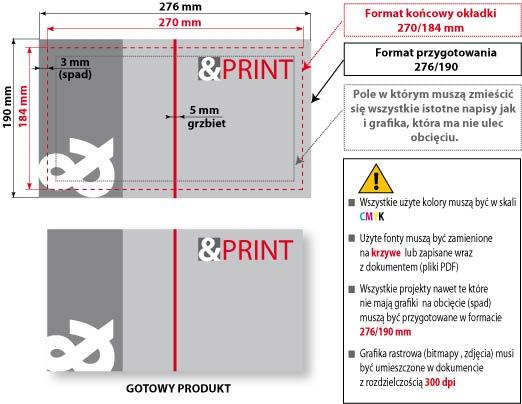 Jak przygotować okładkę do druku cyfrowego